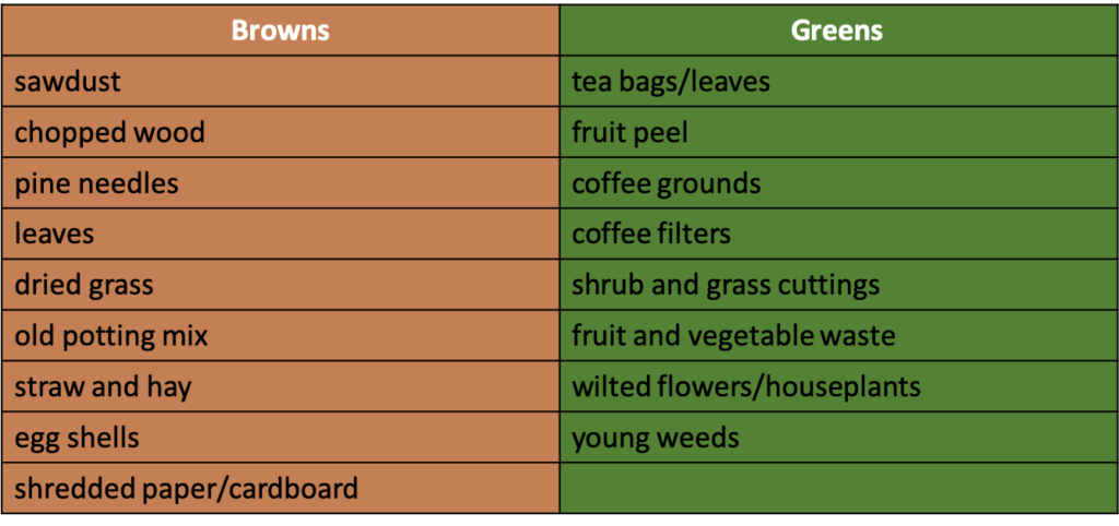 what greens and browns to use when composting
