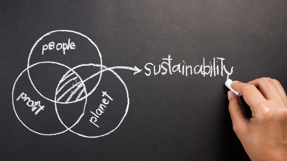 Different Parts of Sustainability